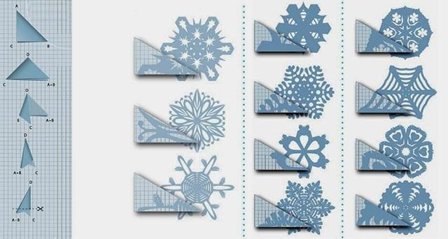 Pupazzo Di Neve Per Intagliare Ritagliare La Carta Del Pupazzo Di Neve