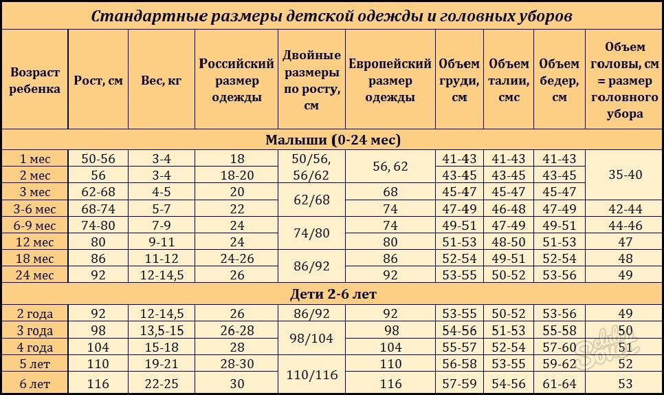 размерная таблица головных уборов какой размер головы у